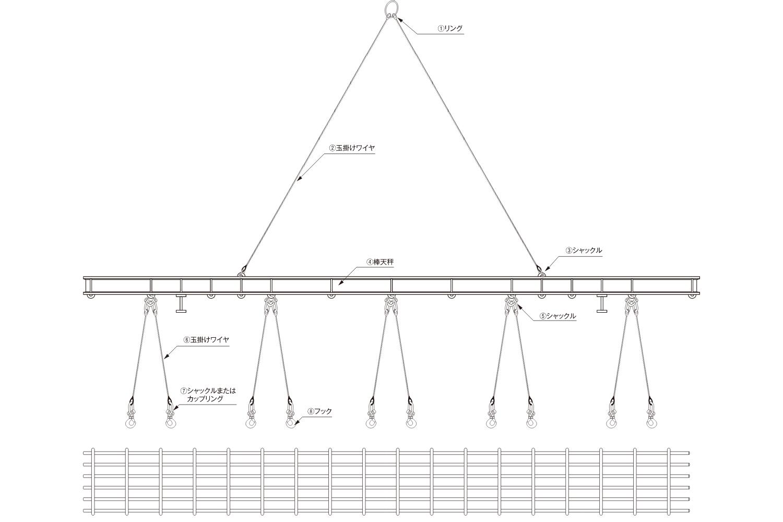 鉄筋地組梁 吊り治具参考例(棒天秤)