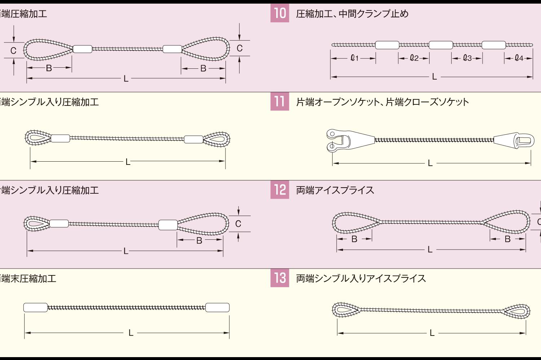ワイヤロープ加工例